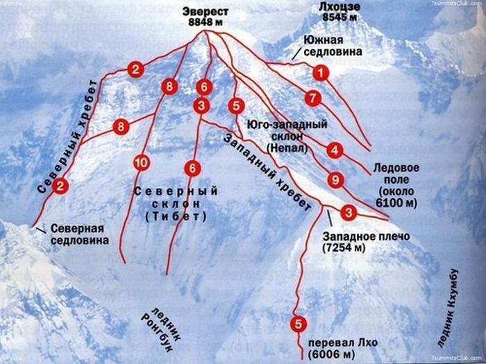 Маршруты восхождений на Эверест