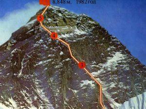 Маршрут Эверест-82 СССР