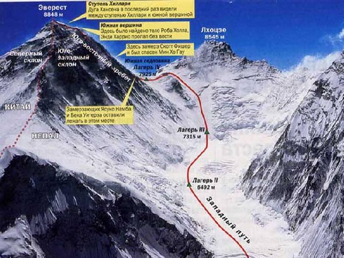 Основной маршрут