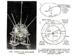 Первый полет к Луне