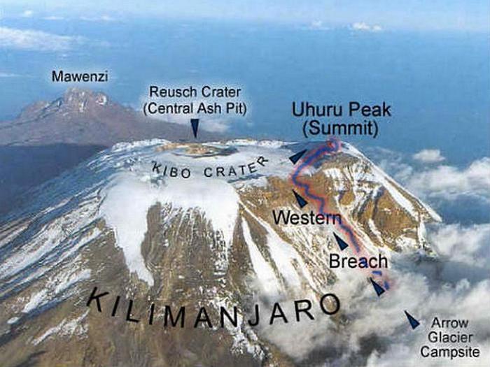 Все пики Килиманджаро